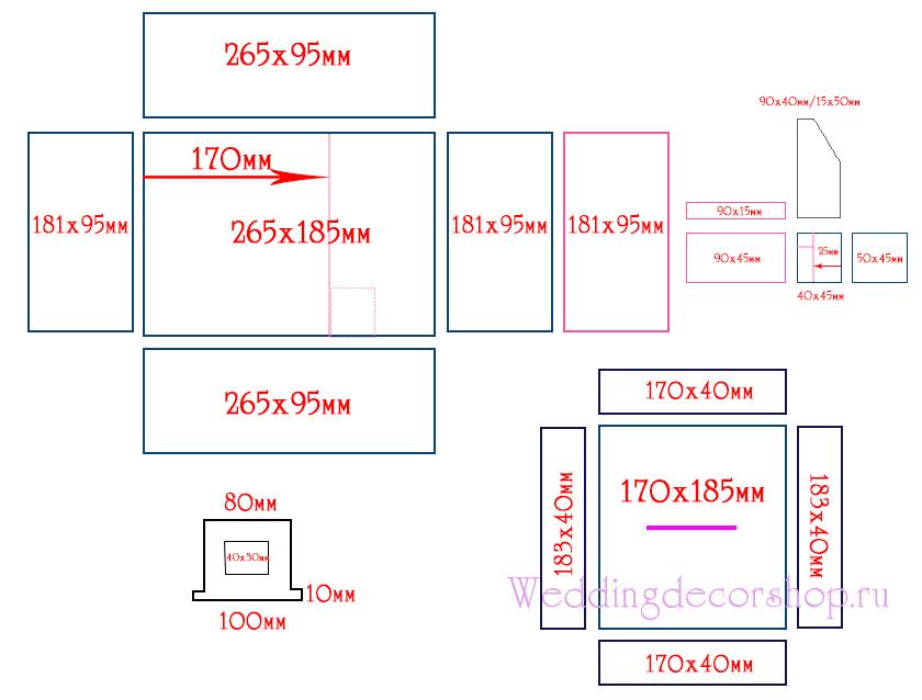 Схема картонажа