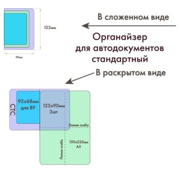 Вкладыш для автодокументов стандартный (АДС)